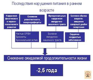 pitanie-2